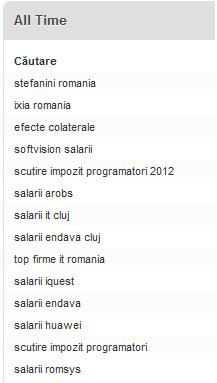 cautari_salarii_pir